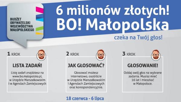 bo_malopolska